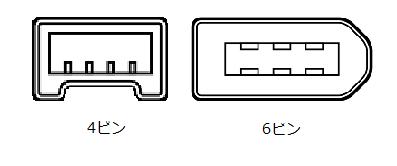IEEE 1394 接続ポートのイメージ